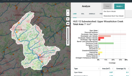 Webinar: Model My Watershed for Resource Management